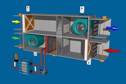 Cấu tạo và nguyên lý hoạt động của hệ thống HVAC